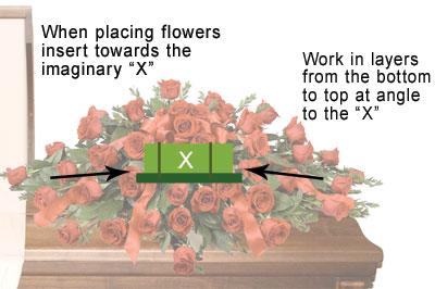 How to arrange a casket spray solutioingenieria Choice Image